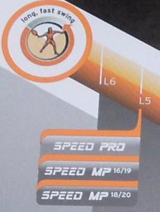 SPEEDPRO5